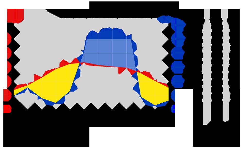 Climatecharts